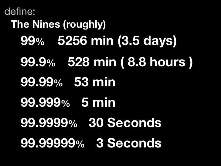 99.9% *99.9% *99.9%   =99.7% (oops!)                16