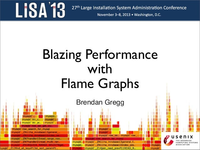 Blazing Performance with Flame Graphs Brendan Gregg