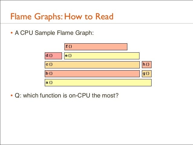 Flame Graphs: How to Read • A CPU Sample Flame Graph: f() d()  e()  c()  h()  b()  g()  a()  • Q: which function is on-CPU...