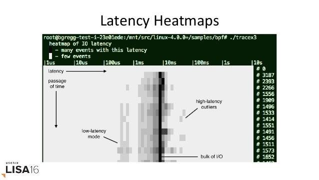 Off-WakeFlame Graphs • Showsblockingstackwith wakerstack – Bererunderstandwhyblocked – Mergedin-kernelusi...
