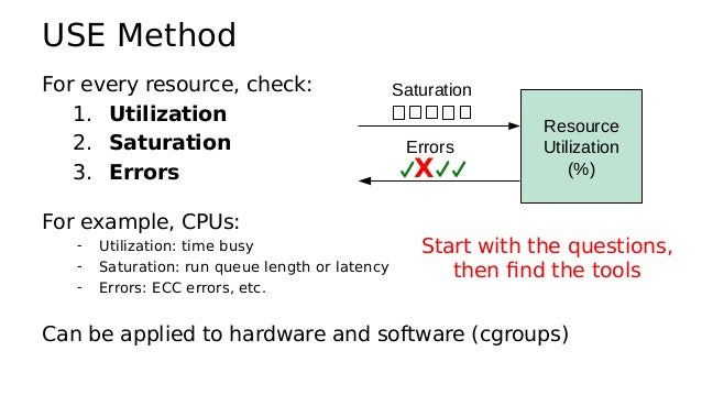Workload Characterization Analyze workload characteristics, not resulting performance For example, CPUs: 1. Who: which PID...