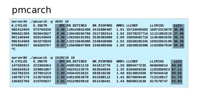 pmcarch serverA# ./pmcarch -p 4093 10 K_CYCLES K_INSTR IPC BR_RETIRED BR_MISPRED BMR% LLCREF LLCMISS LLC% 982412660 575706...