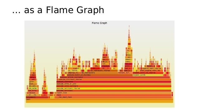Flame Graphs • Visualizes a collection of stack traces – x-axis: alphabetical stack sort, to maximize merging – y-axis: st...