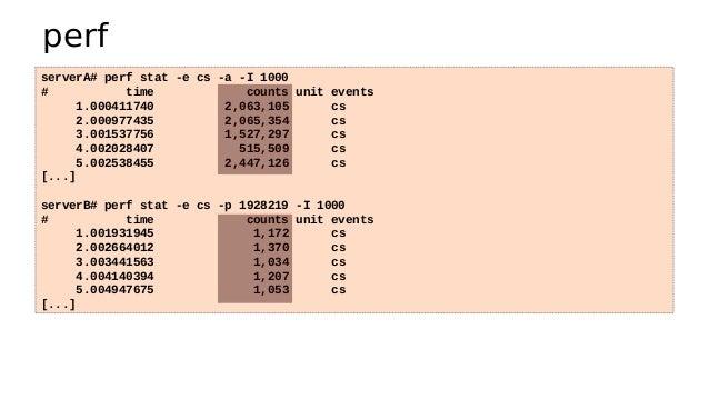 perf serverA# perf stat -e cs -a -I 1000 # time counts unit events 1.000411740 2,063,105 cs 2.000977435 2,065,354 cs 3.001...