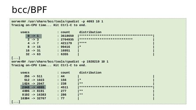 bcc/BPF serverA# /usr/share/bcc/tools/cpudist -p 4093 10 1 Tracing on-CPU time... Hit Ctrl-C to end. usecs : count distrib...