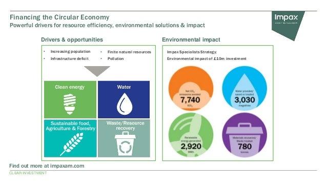 Financing the Circular Economy Powerful drivers for resource efficiency, environmental solutions & impact CLEAR INVESTMENT...