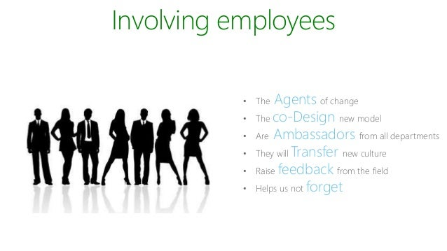 essay on change management in workplace
