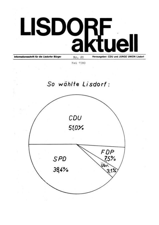 Lisdorf aktuell nr. 20    sommer 1980 ( i )