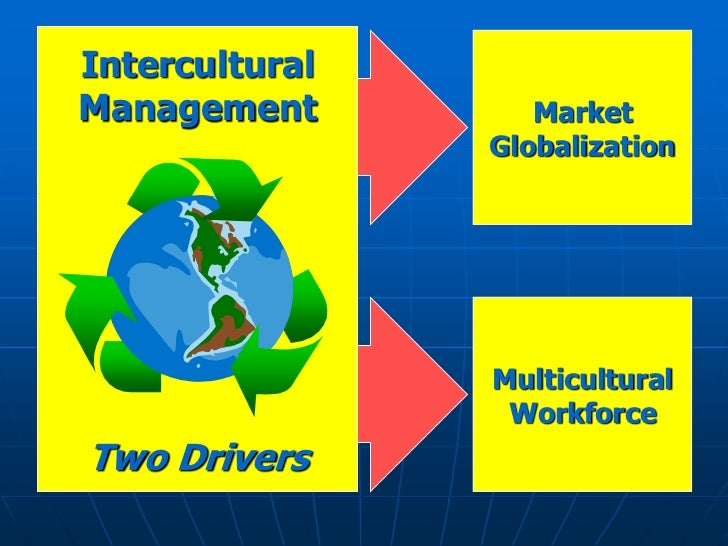 InterculturalManagement         Market                Globalization                Multicultural                 Workforce...