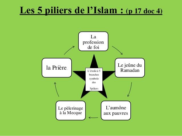 Top L'islam XE35
