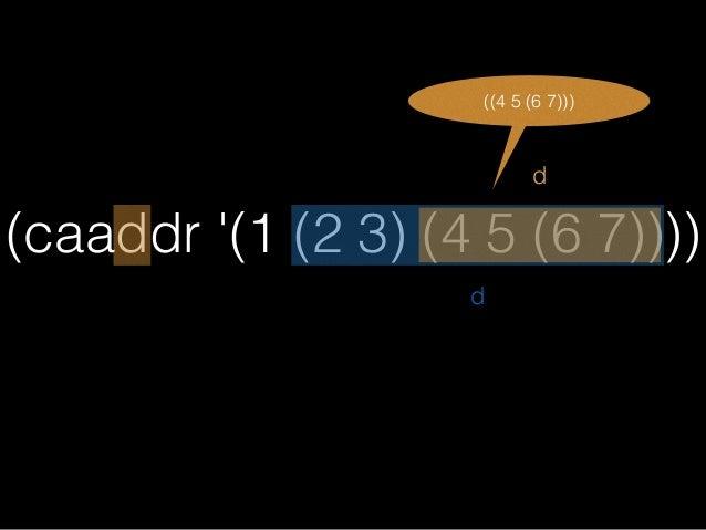 (caaddr '(1 (2 3) (4 5 (6 7)))) d a ((4 5 (6 7))) (4 5 (6 7)) a d