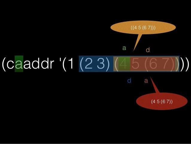 (cdadr '((a . 1) (b . 2)))