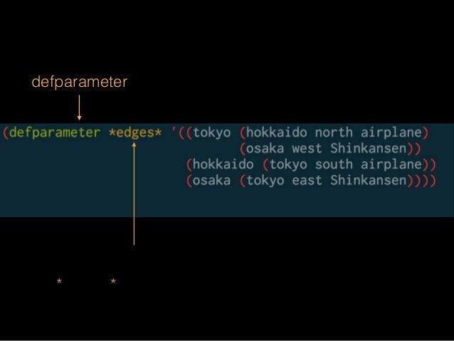 (assoc 'tokyo *edges*) ;=>(TOKYO (HOKKAIDO NORTH AIRPLANE) (OSAKA WEST SHINKANSEN))