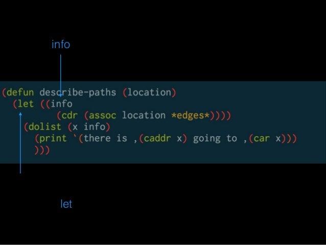 (dolist (x '(1 2 3 4)) (print x)) ;=> 1 2 3 4 要素一つ一つに対して改行を入れる