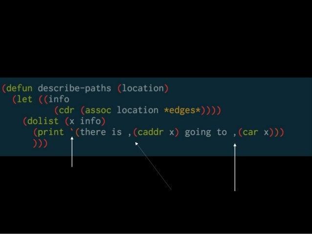 変数の例 (setf item '(three apples)) `(i have ,@item) 変数定義 setf 括弧を外す
