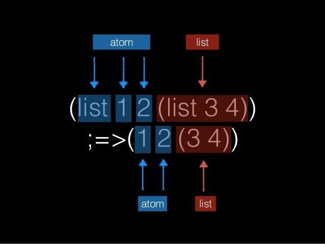 (list 1 2 (list 3 4)) ;=>(1 2 (3 4)) atom list atom list