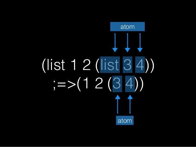 (list 1 2 (list 3 4)) ;=>(1 2 (3 4)) atom atom