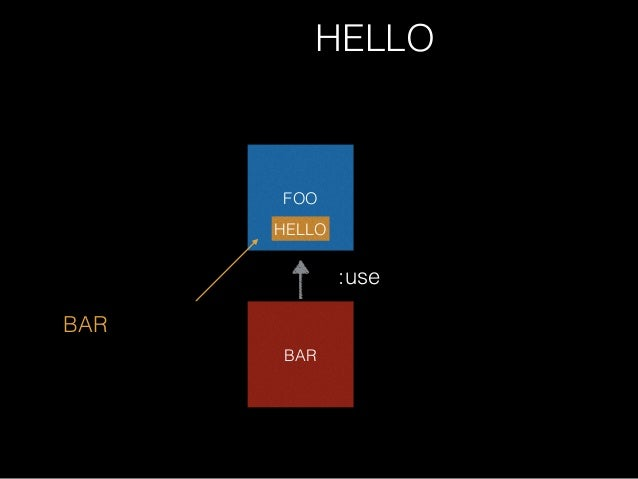 ";=>FOO:HELLO ; :EXTERNAL (find-symbol ""HELLO"" 'foo) ちゃんと外部シンボルに 'fooにすると"