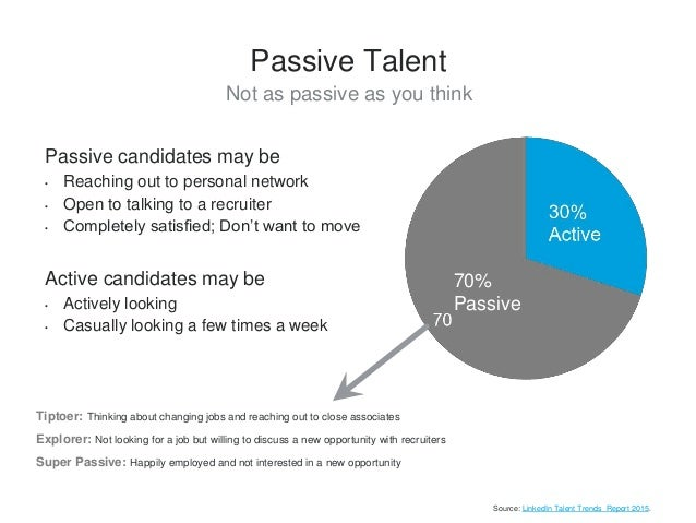 When Sending InMails to Passive Candidates… Do • Start a conversation • Make it feel personal • Include a strong subject l...