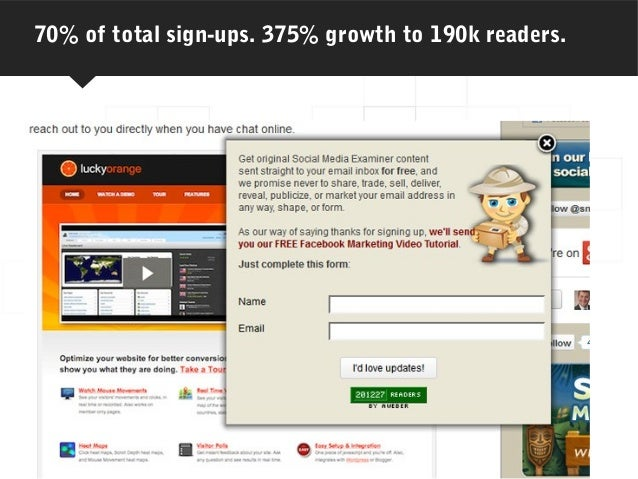 70% of total sign-ups. 375% growth to 190k readers.