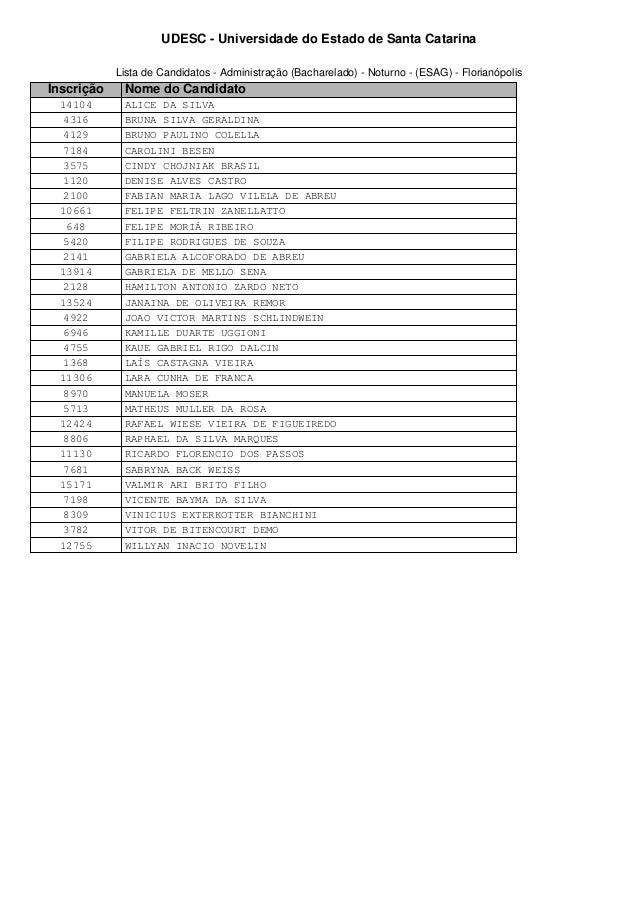 UDESC - Universidade do Estado de Santa Catarina Lista de Candidatos - Administração (Bacharelado) - Noturno - (ESAG) - Fl...