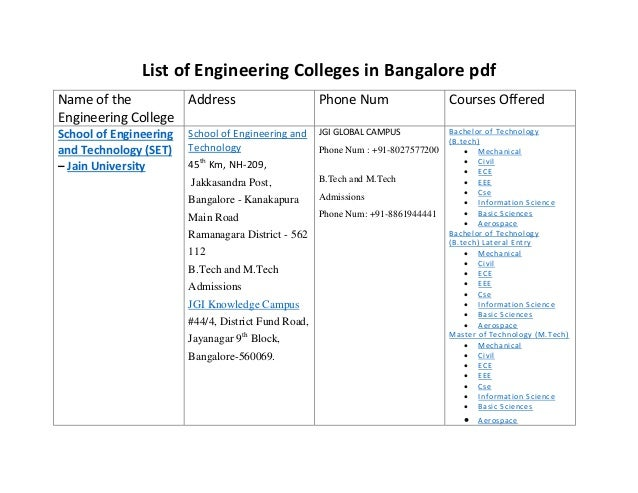 List of-engineering-colleges-in-bangalore-pdf | SET