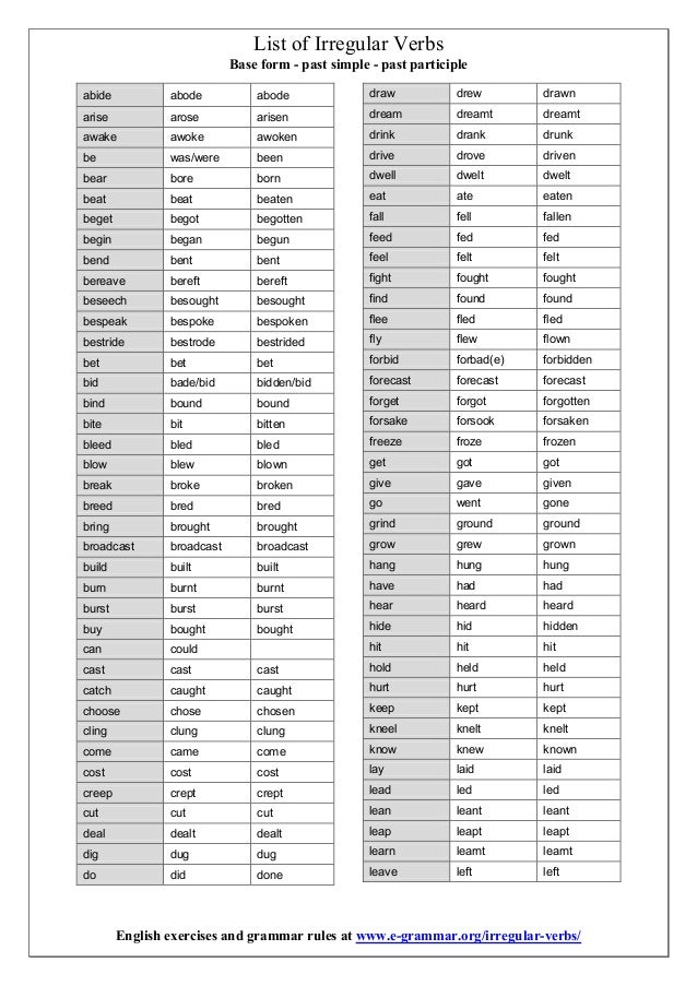 List of-irregular-verbs