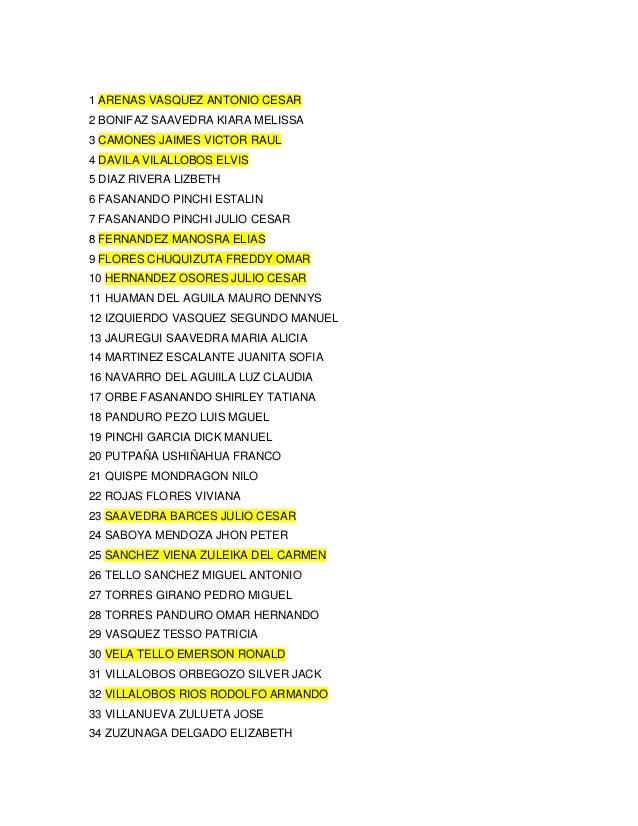 1 ARENAS VASQUEZ ANTONIO CESAR2 BONIFAZ SAAVEDRA KIARA MELISSA3 CAMONES JAIMES VICTOR RAUL4 DAVILA VILALLOBOS ELVIS5 DIAZ ...