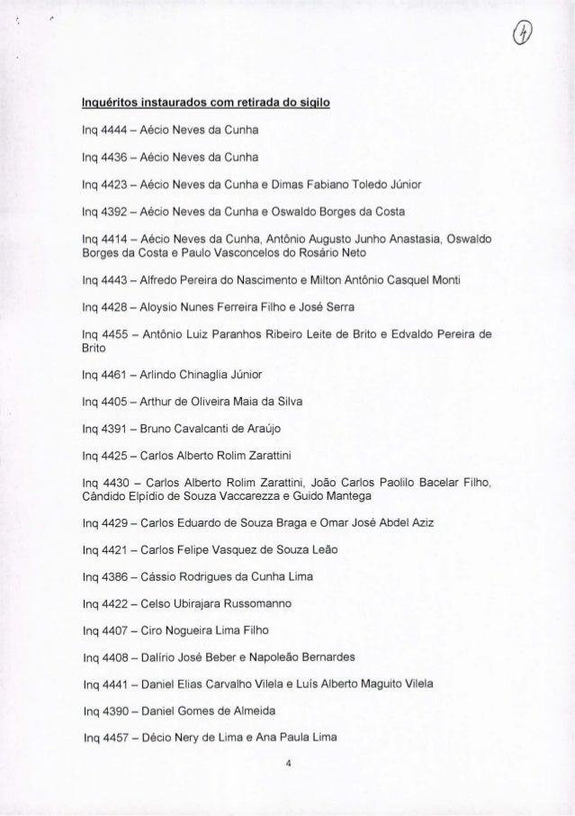 """"""" Inquéritos instaurados com retirada do sigilo Inq 4444 - Aécio Neves da Cunha Inq 4436 - Aécio Neves da Cunha Inq 4423 -..."""