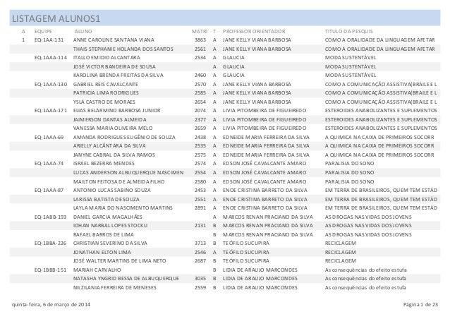 LISTAGEM ALUNOS1 A EQUIPE ALUNO MATRI T PROFESSOR ORIENTADOR TITULO DA PESQUIS 1 EQ-1AA-131 ANNE CAROLINE SANTANA VIANA 38...
