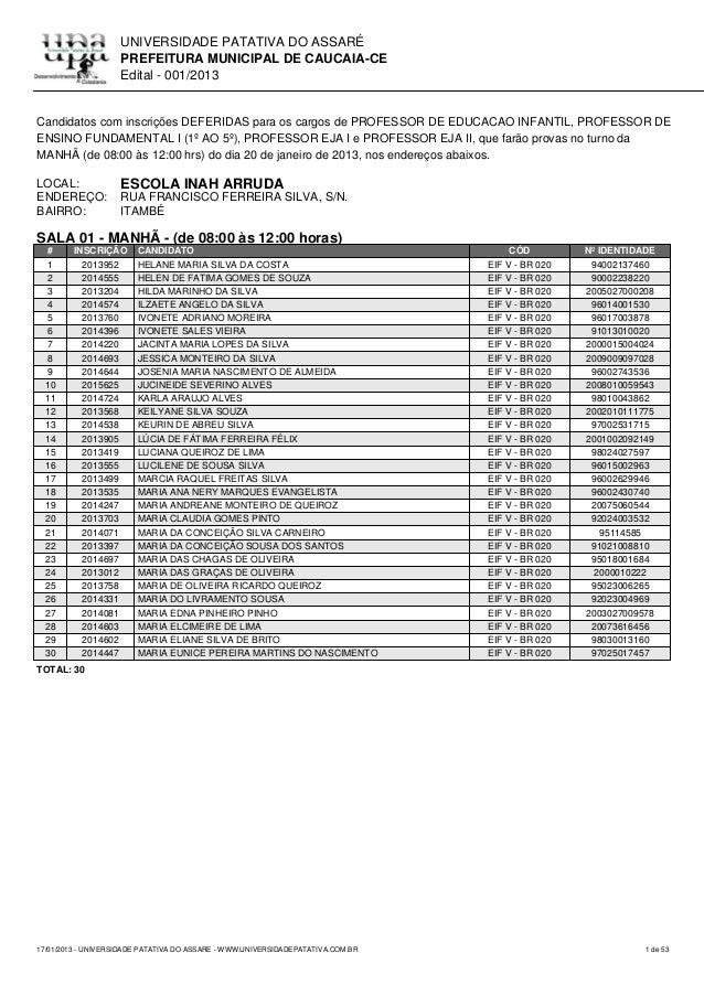 UNIVERSIDADE PATATIVA DO ASSARÉ                    PREFEITURA MUNICIPAL DE CAUCAIA-CE                    Edital - 001/2013...