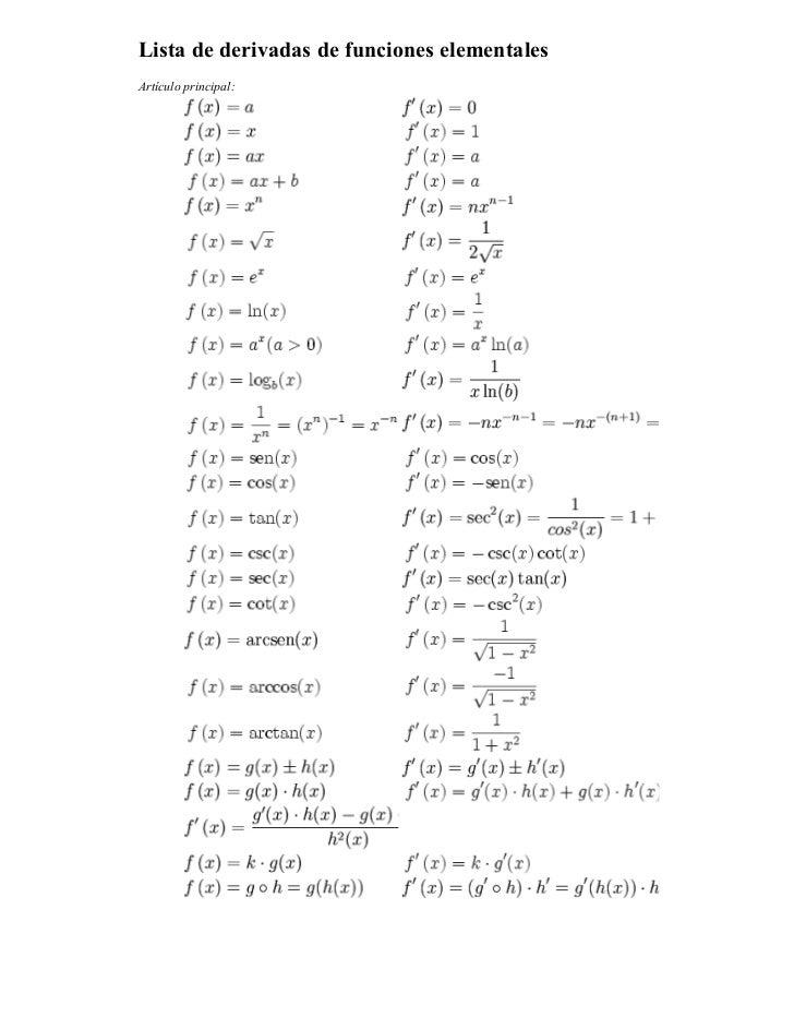 Lista de derivadas de funciones elementalesArtículo principal:
