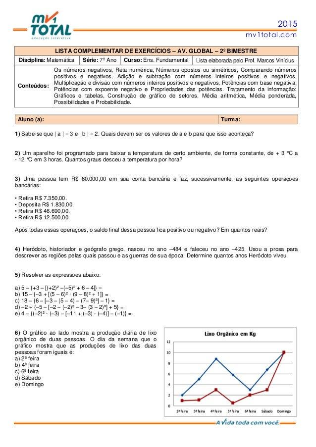 2015 mv1total.com LISTA COMPLEMENTAR DE EXERCÍCIOS – AV. GLOBAL – 2º BIMESTRE Disciplina: Matemática Série: 7º Ano Curso: ...