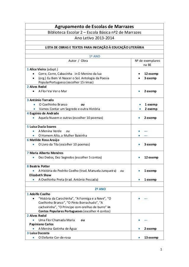 1 Agrupamento de Escolas de Marrazes Biblioteca Escolar 2 – Escola Básica nº2 de Marrazes Ano Letivo 2013-2014 LISTA DE OB...