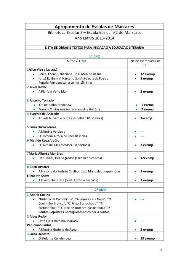 Agrupamento de Escolas de Marrazes Biblioteca Escolar 2 – Escola Básica nº2 de Marrazes Ano Letivo 2013-2014 LISTA DE OBRA...