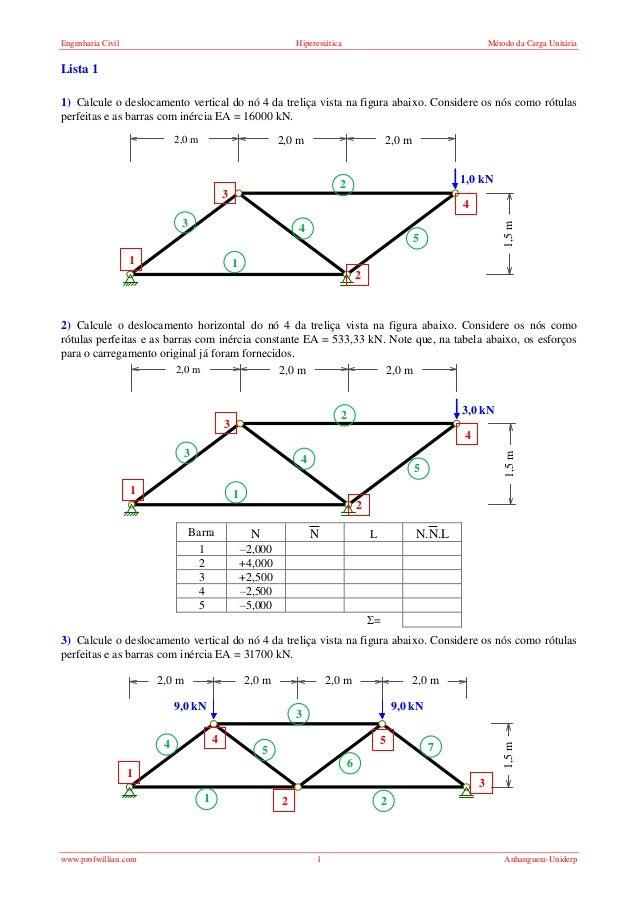 Engenharia Civil Hiperestática Método da Carga Unitária www.profwillian.com 1 Anhanguera-Uniderp Lista 1 1) Calcule o desl...