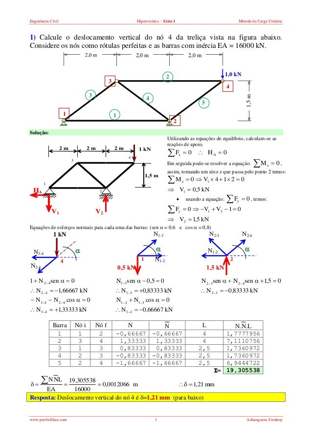 Engenharia Civil Hiperestática – Lista 1 Método da Carga Unitária  www.profwillian.com 1 Anhanguera-Uniderp  1) Calcule o ...