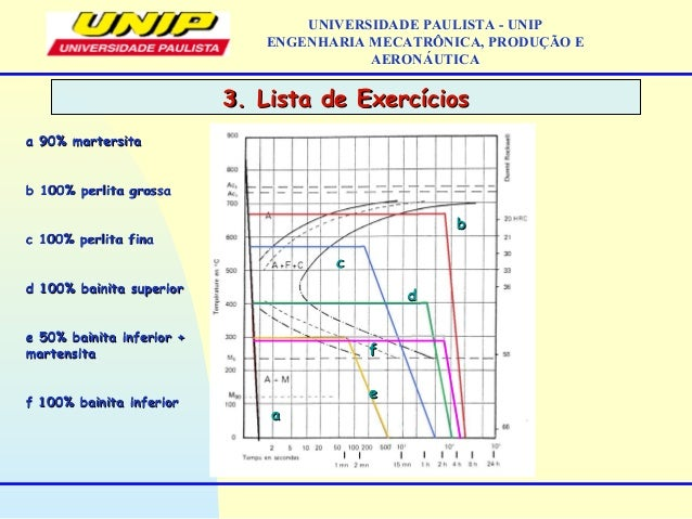 Lista 1 2 e 3 gabarito lista de exerccios 38 ccuart Gallery