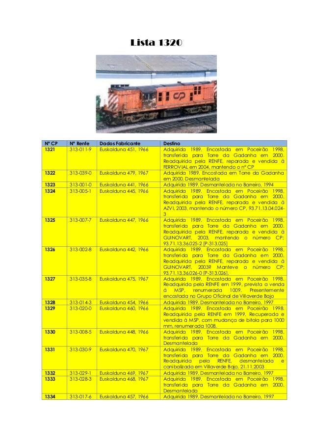 Lista 1320 Nº CP Nº Renfe Dados Fabricante Destino 1321 313-011-9 Euskalduna 451, 1966 Adquirida 1989. Encostada em Poceir...