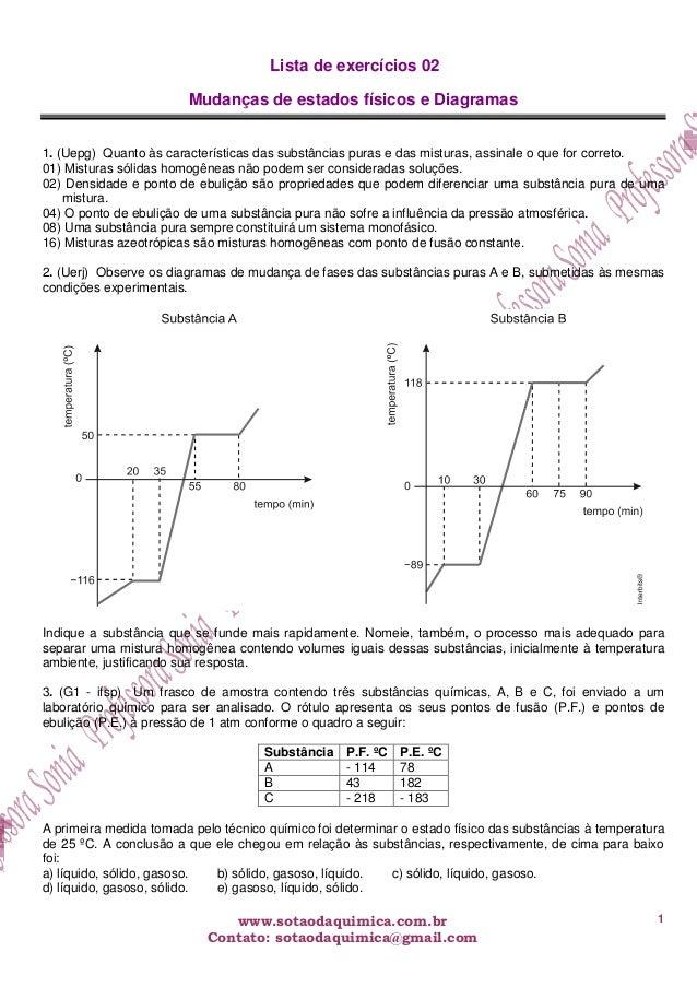 www.sotaodaquimica.com.br Contato: sotaodaquimica@gmail.com 1 Lista de exercícios 02 Mudanças de estados físicos e Diagram...