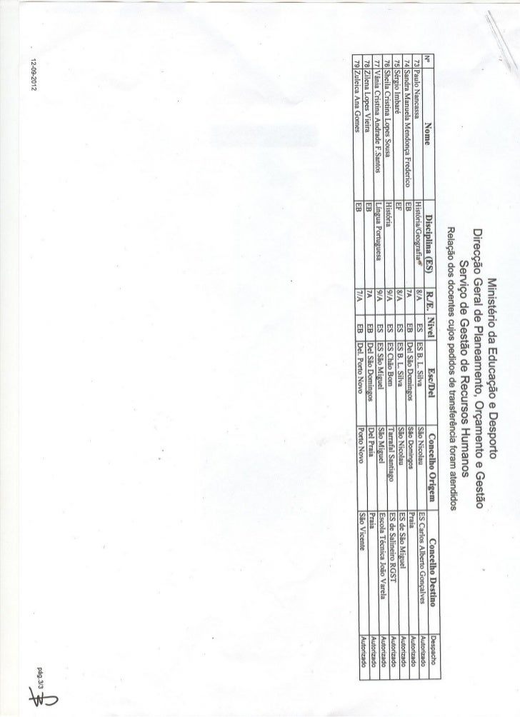 Lista%20 transferidos[1] Slide 3