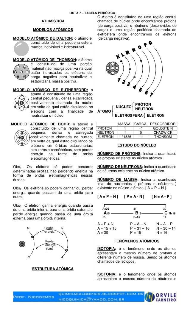 LISTA 7 – TABELA PERIÓDICA ATOMÍSTICA MODELOS ATÔMICOS MODELO ATÔMICO DE DALTON: o átomo é constituído de uma pequena esfe...