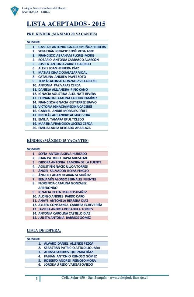Colegio Nuestra Señora del Huerto  SANTIAGO - CHILE  LISTA ACEPTADOS - 2015  PRE KINDER (MÁXIMO 20 VACANTES)  NOMBRE  1. G...