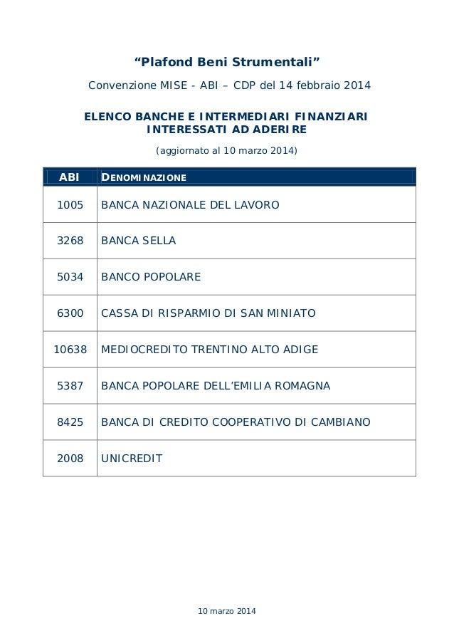 """10 marzo 2014 """"Plafond Beni Strumentali"""" Convenzione MISE - ABI – CDP del 14 febbraio 2014 ELENCO BANCHE E INTERMEDIARI FI..."""
