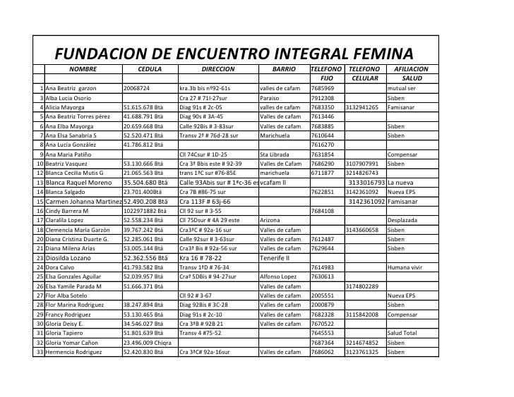 FUNDACION DE ENCUENTRO INTEGRAL FEMINA              NOMBRE                  CEDULA                 DIRECCION              ...