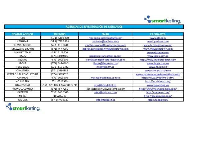 NOMBRE AGENCIA TELÉFONO EMAIL PÁGINA WEB GFK (57 1) 640 1250 recepcion.colombia@gfk.com www.gfk.com YANHAAS (57 1) 743 284...