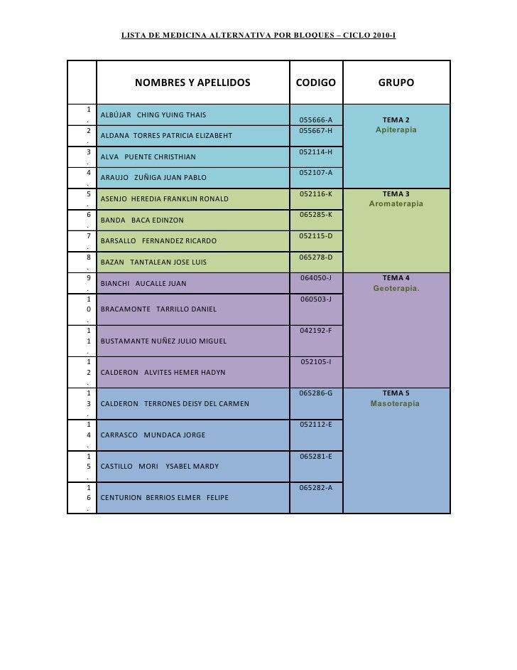 LISTA DE MEDICINA ALTERNATIVA POR BLOQUES – CICLO 2010-I                 NOMBRES Y APELLIDOS            CODIGO           G...