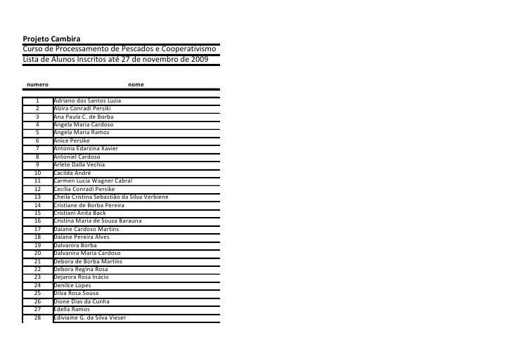 Projeto Cambira Curso de Processamento de Pescados e Cooperativismo Lista de Alunos Inscritos até 27 de novembro de 2009  ...