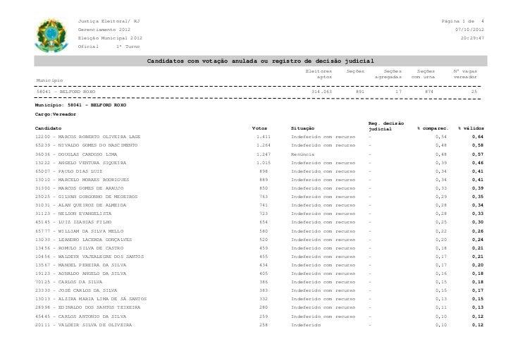 Justiça Eleitoral/ RJ                                                                                                     ...
