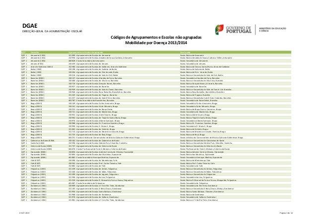 QZP  Concelho  Agrupamento ou Escola não agrupada  Escola sede  QZP 1  Amarante (1301)  151099 - Agrupamento de Escolas de...